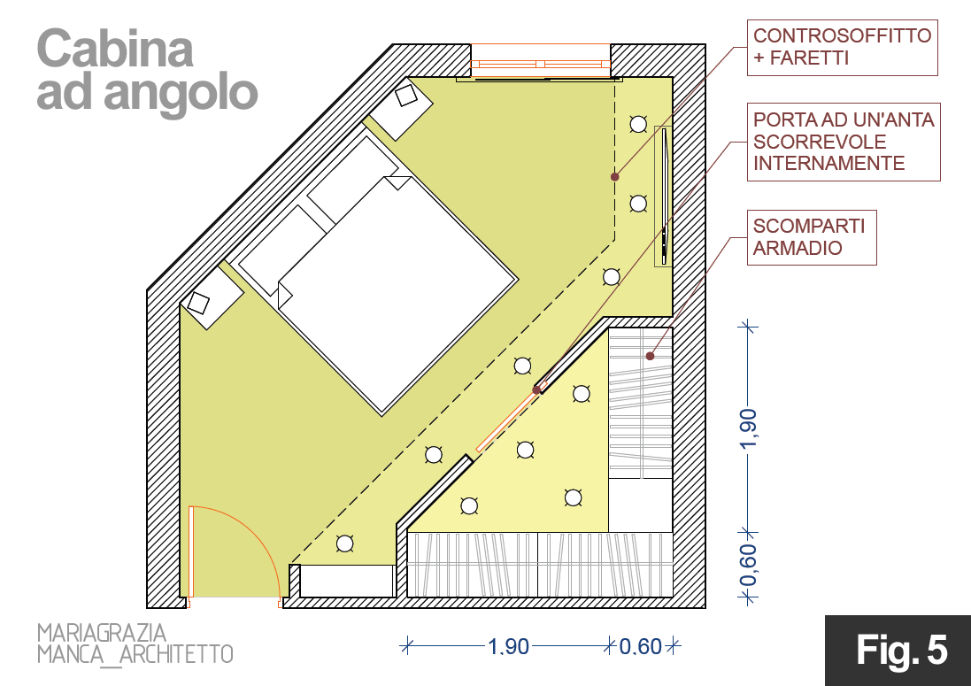 progettare cabina armadio on line