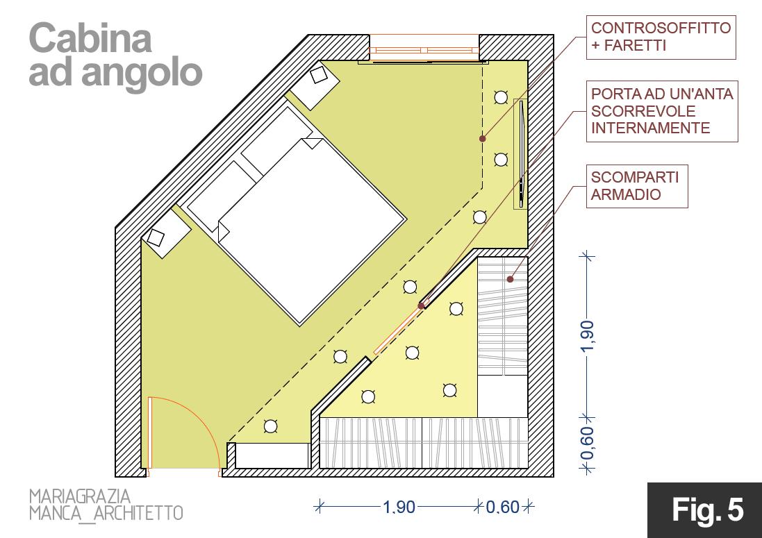 Progettare una stanza for Disegnare stanza online