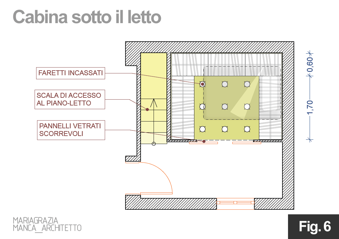 Come progettare una cabina armadio architetto digitale for Cabina armadio dietro il letto