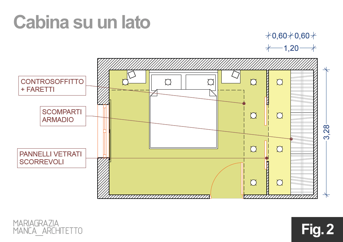https://www.architettodigitale.it/wp-content/uploads/2017/09/pianta-cabina-armadio.png