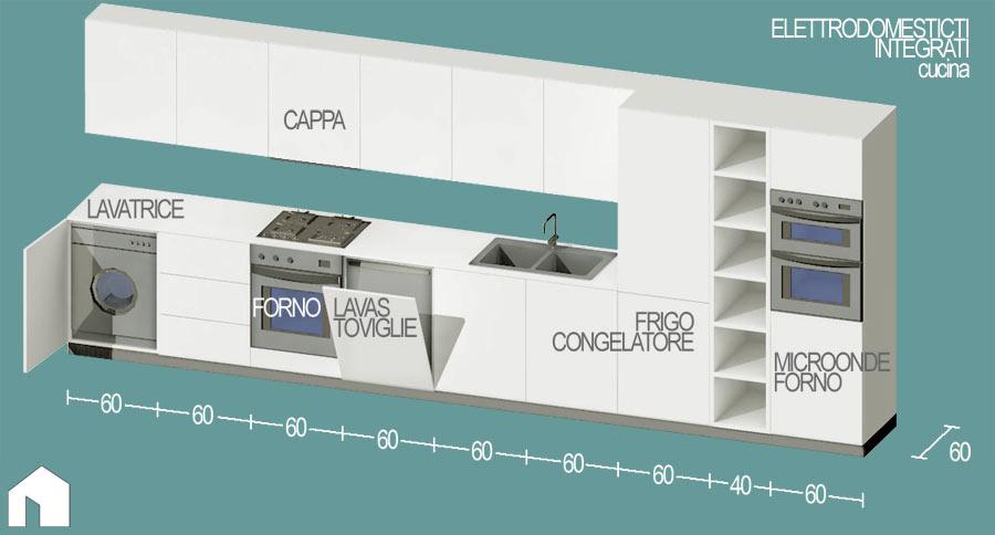 Integrare gli elettrodomestici nell\'arredamento | Architetto DIGITALE