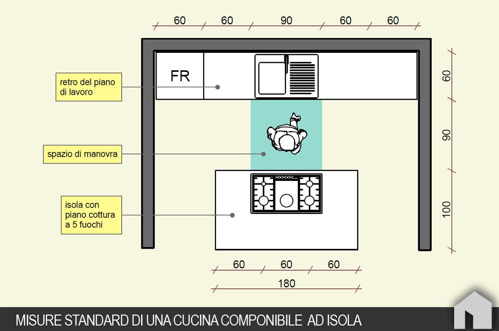 MISURE CUCINA ISOLA | Architetto DIGITALE