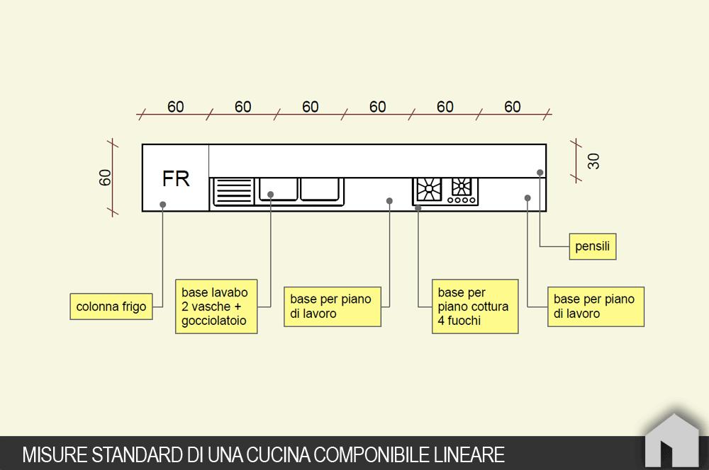 Moduli Cucina Misure. Boffi E Ikea Accorciano Il Gap Tra La Cucina ...