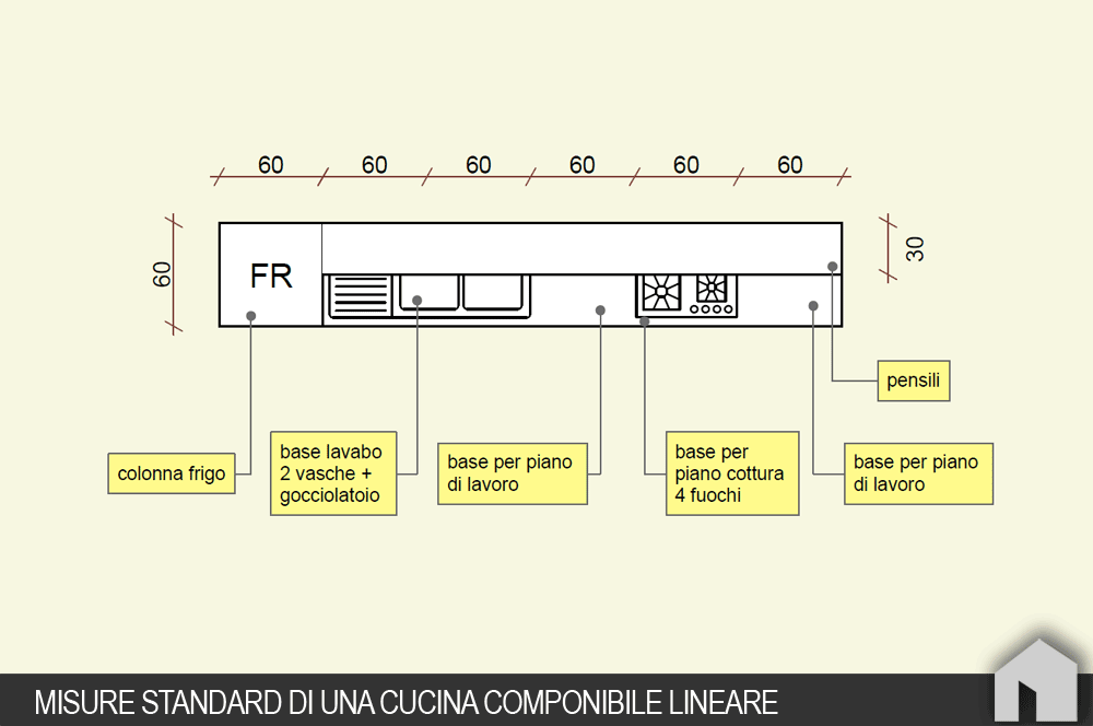 Awesome misure cucina componibile photos home interior ideas - Come comporre una cucina ...