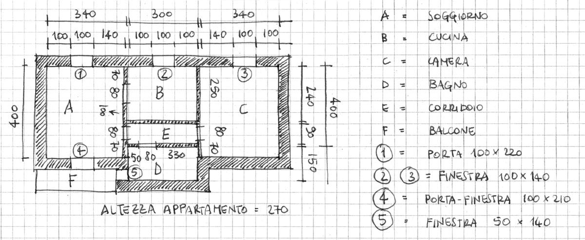 Come misurare casa architetto digitale for Planimetria stanza