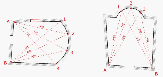 come-misurare-curva