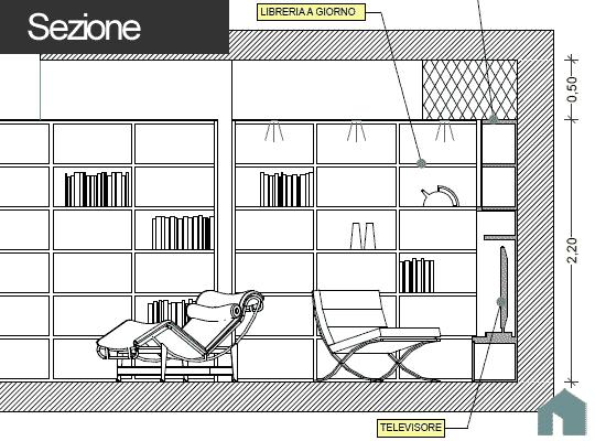 pianta-della-casa-sezione