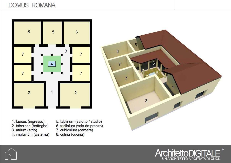 Facile Ristrutturare Opinioni Architetti guida al progetto di una casa funzionale | architetto digitale